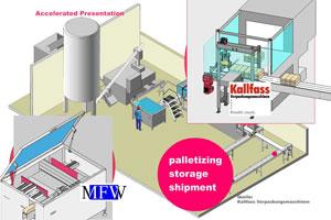 Автоматическая линия производства и упаковки топливных брикетов